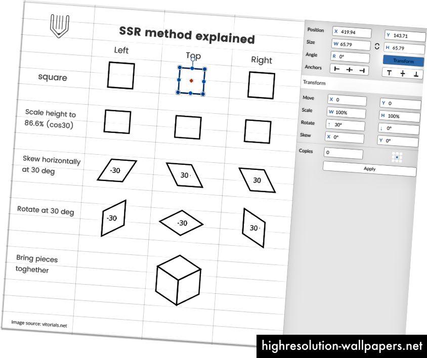 Korištenjem SSR metode u Gravit Designer-u. Izvor slike: vitorials.net.