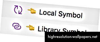 """Det nye """"kæde / link"""" -ikon er til symboler, som du importerede fra et bibliotek."""