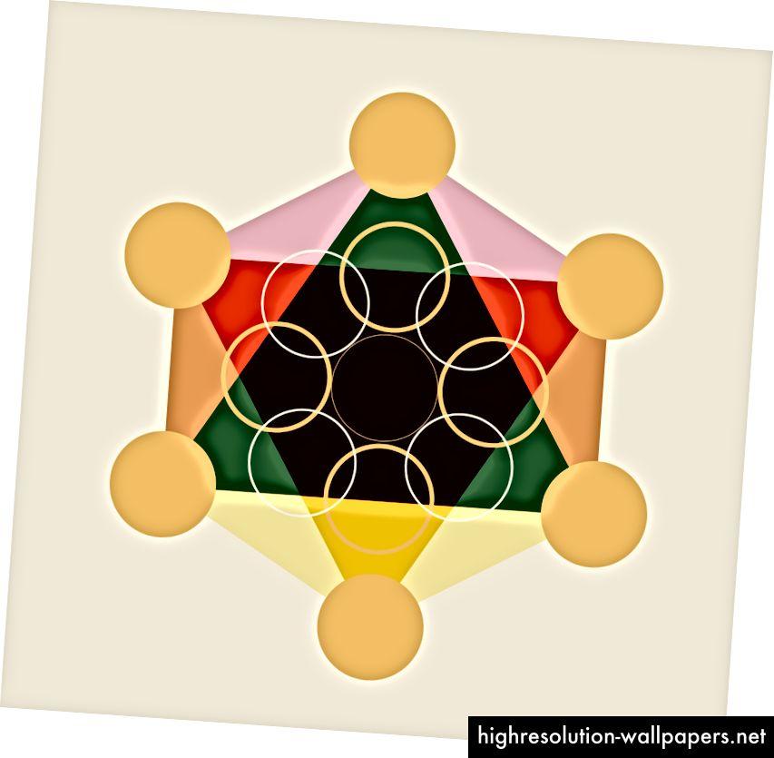 Metatron's Cube   © Kulturrejse / Michaela Pointon