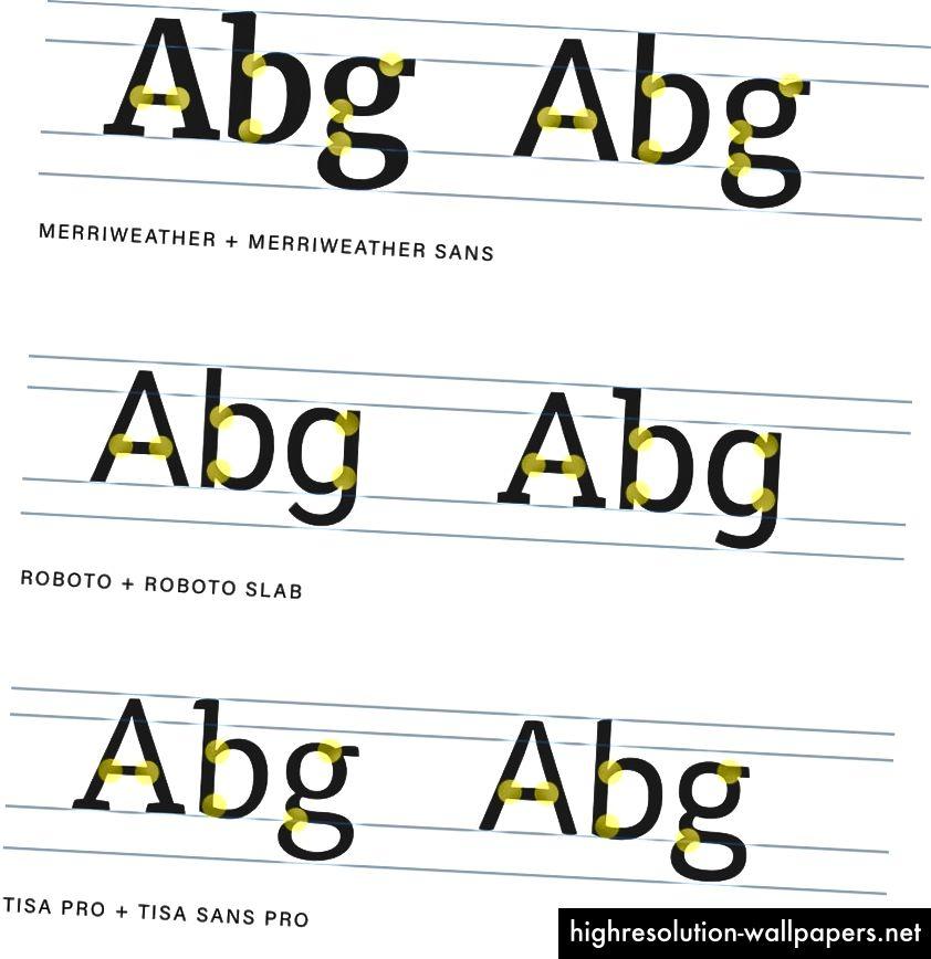 Jotkut kirjasintyypit ovat sekä serif- että sans serif-muotoisia (tai jopa enemmän tyylejä). Et voi mennä pieleen, jos yhdistät nämä.