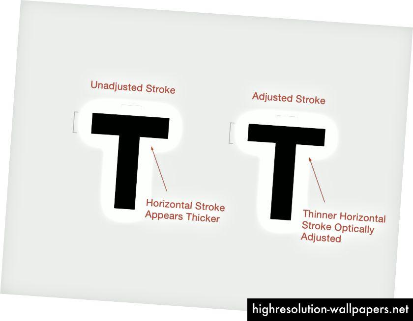 Horisontale streger er tyndere for at få et afbalanceret design