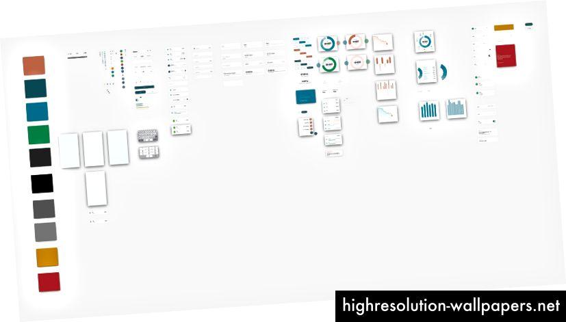 Ne-detaljni snimak sustava dizajna za trenutnu aplikaciju (iOS i Android)