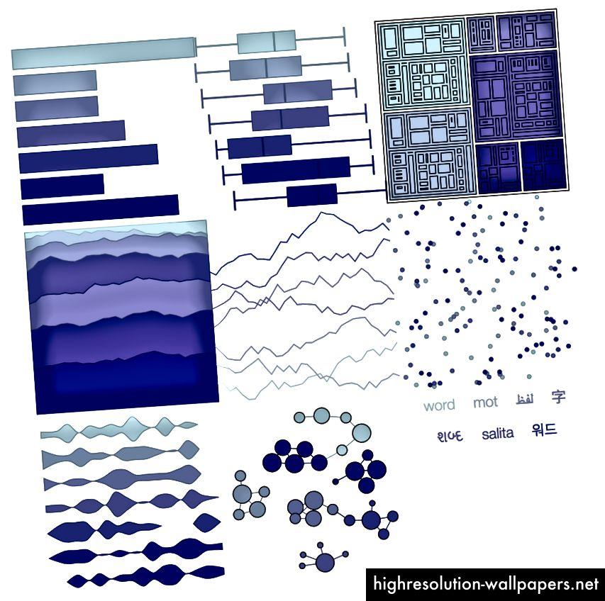 Farverne i handling af Viz-paletten, der viser din palet på tekst såvel som en række korttyper.