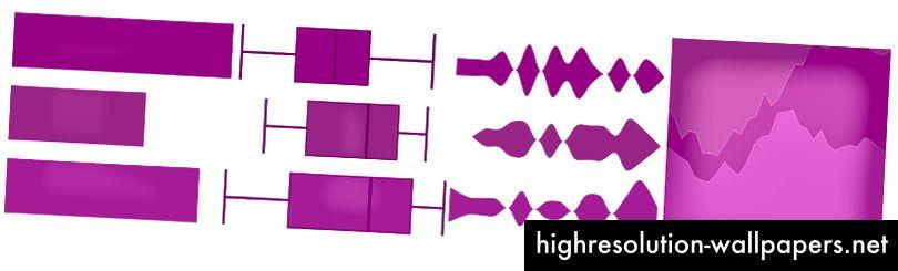 Farver, der ikke kan skelnes i separate områder, er stadig forskellige mellem områder, der grænser op til hinanden.