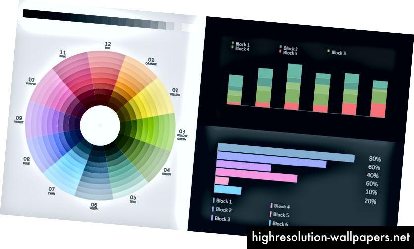 Siva jezgra u kombinaciji s proširenom paletom podataka omogućuje izražene ljestvice takvih razmjera.