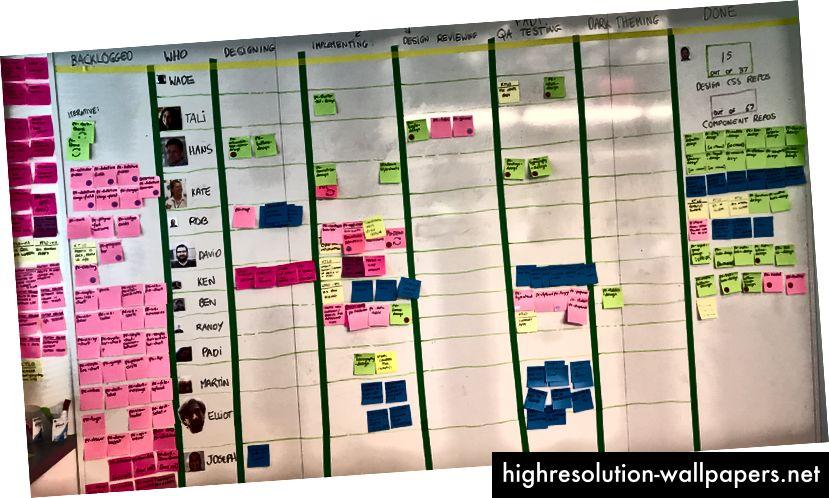 Kanban ploča bila je najproduktivniji način za upravljanje napretkom u našem timu.
