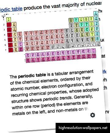 Undertiden er indhold inden i parenteser vigtigt, som dette eksempel antyder. Det er svært at identificere, hvornår de er vigtige. Tekst fra den engelske Wikipedia-artikel på det periodiske system, CC BY-SA 3.0; billede af Offnfopt, public domain.