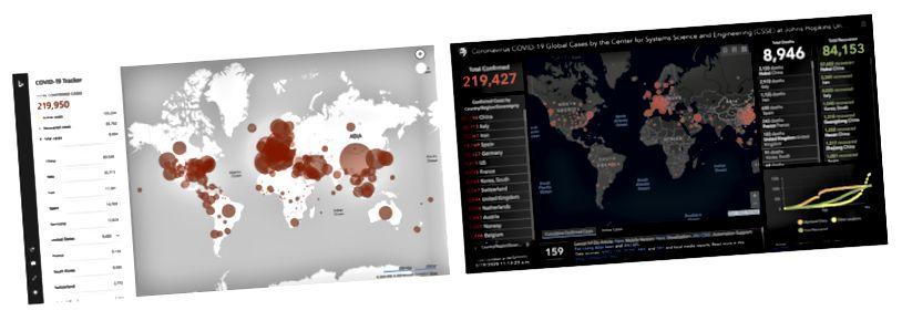 ที่มา: ตัวติดตาม COVID-19 ของ Bing และกรณีทั่วโลกของ COVID-19 ของ Johns Hopkin การแสดงภาพดึงข้อมูล 2020.03.19