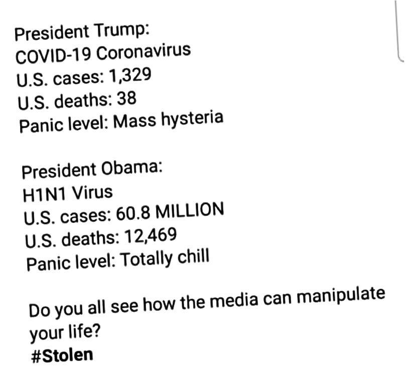 Sosiaalisessa mediassa levinnyt meemi, tuntematon lähde - viikko 16. maaliskuuta 2020. Yhdysvalloissa on 19. maaliskuuta 2020 (julkaisupäivä) alkaen 10 442 tapausta ja 150 kuolemaa.