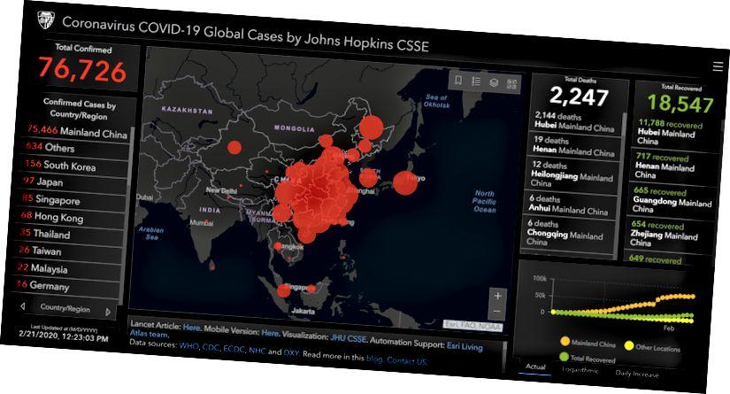 Online elérhető műszerfal a koronavírus kitöréséről