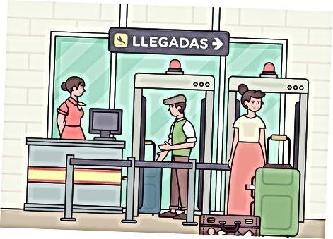 Оценка коя виза ви трябва