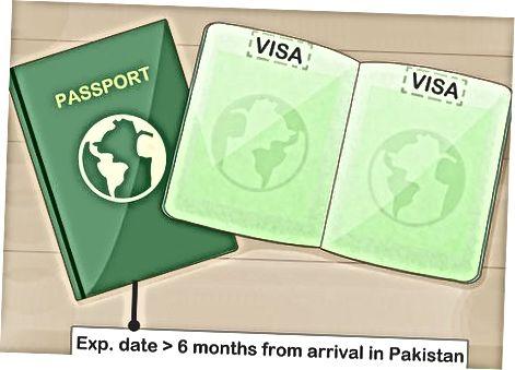 Umumiy viza talablariga javob berish