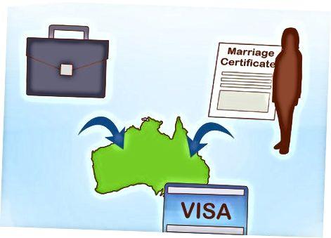 Vloga za delovno vizo