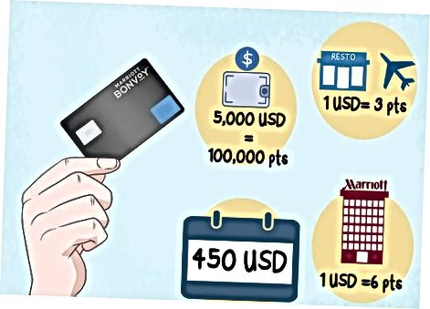 Печелене на точки с кредитни карти