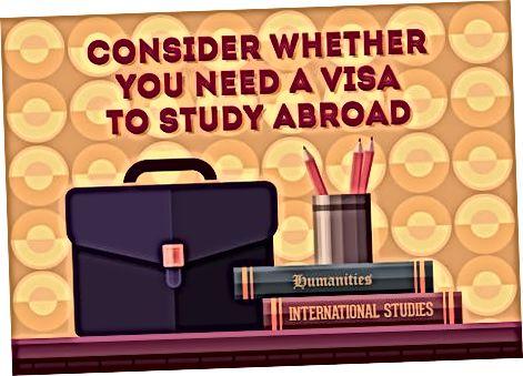 Разберете какво категорията Visa се отнася за вас