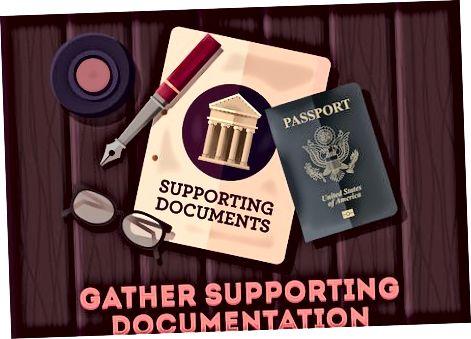 Подаване на пътна виза