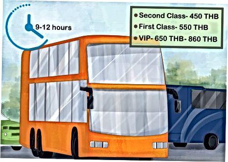 Avtobusga minish