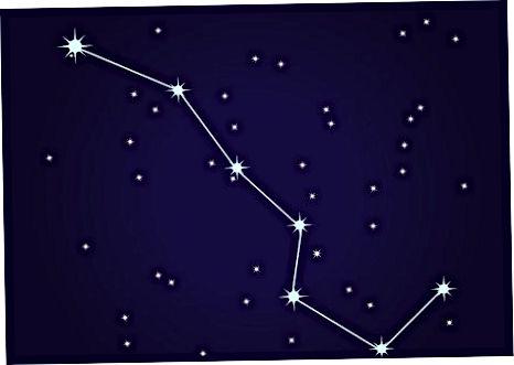 Използване на Северната звезда през нощта в Северното полукълбо