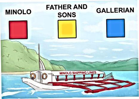 Puerto Galeraga samolyot yoki qayiq olib borish