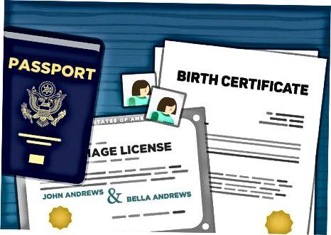 Pasportingizda ismingizni o'zgartirishga tayyorgarlik