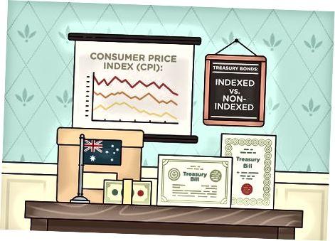 Изкупуване на австралийски държавни облигации