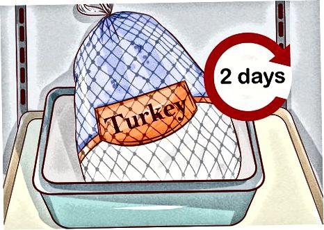 Хлађење Турске