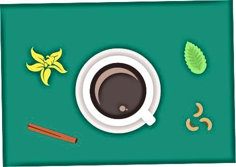 Spoznajte svoje espresso