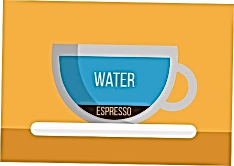 Výroba espressových nápojov