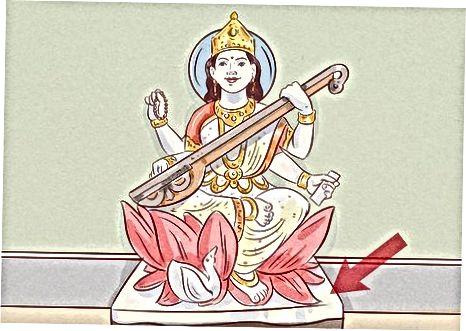 Nastavitev idola in kalaša