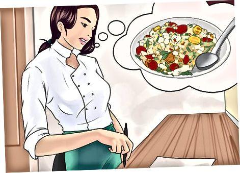 Планирање и прављење јела
