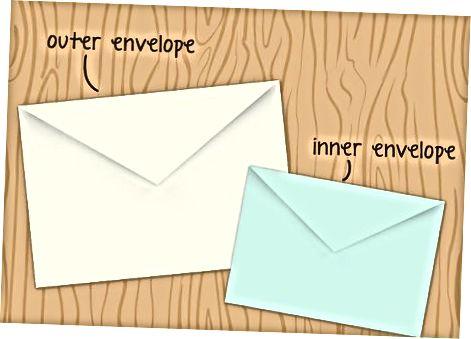 Керування подвійними конвертами