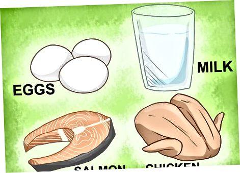 Planen Sie Ihre Mahlzeiten richtig