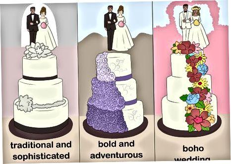 Відповідність торта вашому темі та стилю
