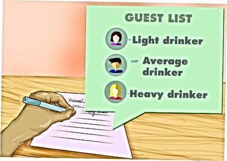 Розрахунок, скільки потрібно алкоголю