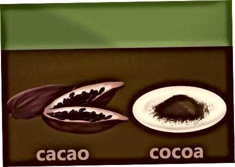Zgjedhja e çokollatës
