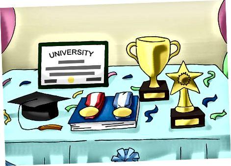 Anzeigen der Leistungen des Absolventen