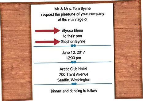 Extensió de la invitació