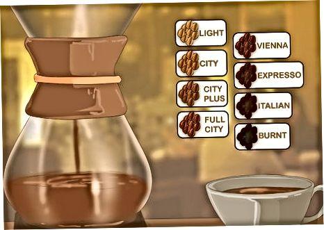 Bërja e kafesë në shtëpi