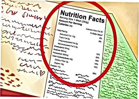 تعیین کیفیت تغذیه ای