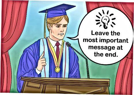 Planificació del discurs