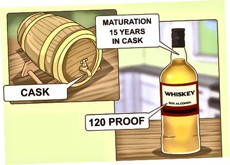 ویسکی سفارش و نوشیدنی