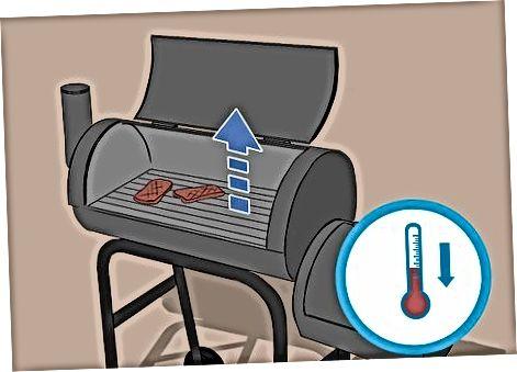 Afegint el menjar i ajustant la calor