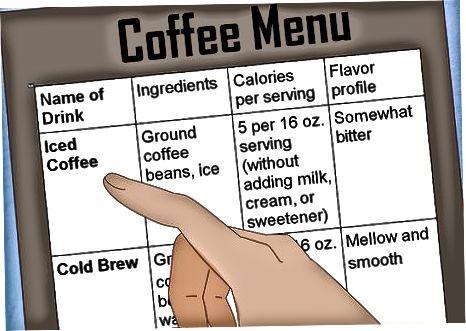 Šalintos kavos pasirinkimas
