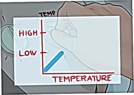 Õige küpsetusaja ja temperatuuri kasutamine