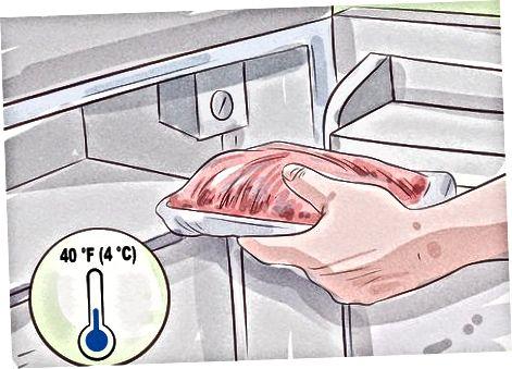 جلوگیری از فساد گوشت