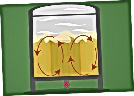 Виготовлення пива