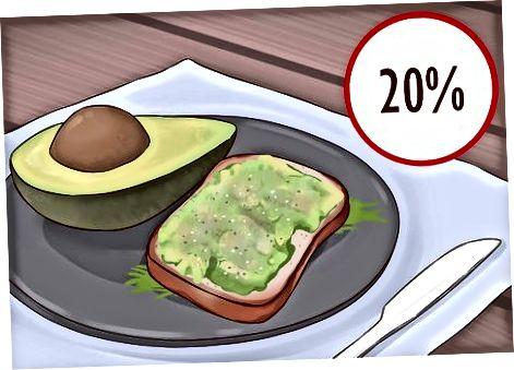 Планирање оброка правилном исхраном