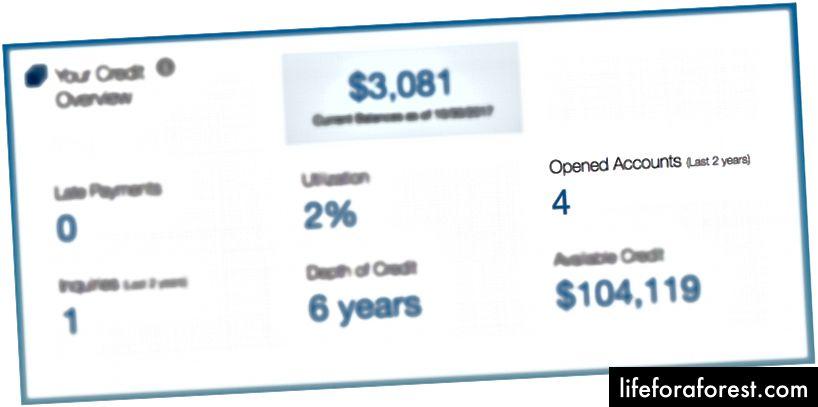 Kredittpoeng fra Chase viser dine åpnede kontoer i løpet av de siste 2 årene (din 5/24 status).