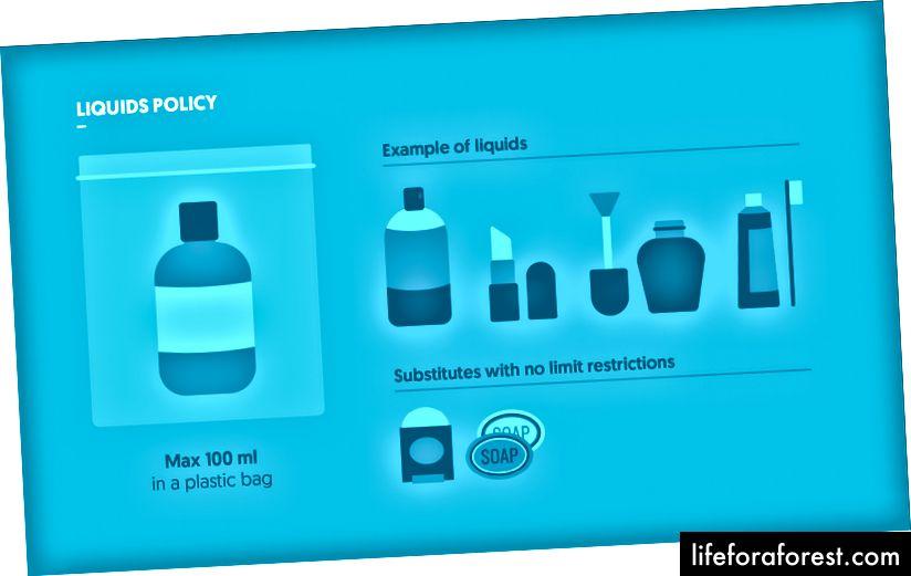 Alle væsker må legges i beholdere på mindre enn 100 ml og i en plastpose.