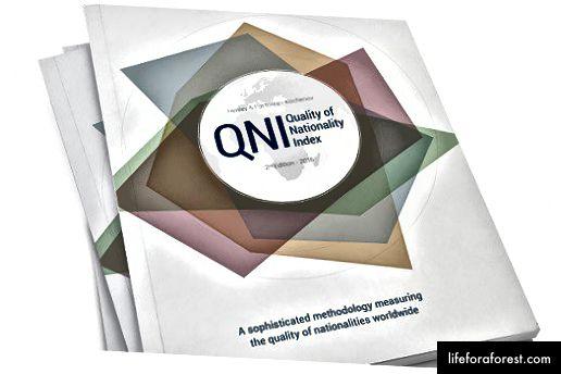 QNI - Quality of Nationalality Index, en sofistikert metodikk som måler kvaliteten på nasjonaliteter over hele verden.